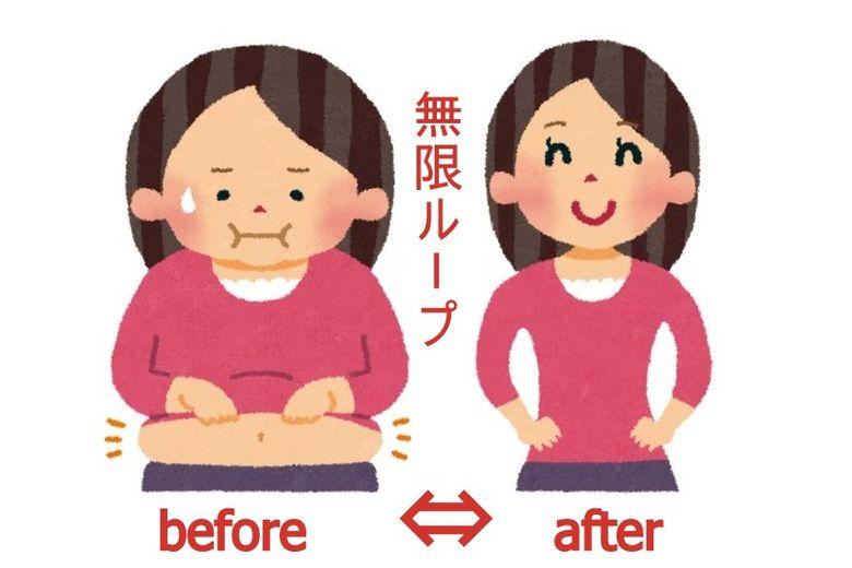 """無限ループ脱出のカギは、""""痩せ体質""""になること"""